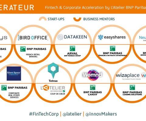 Notre startup intègre l'Accélérateur Fintech & Corporate de BNP Paribas